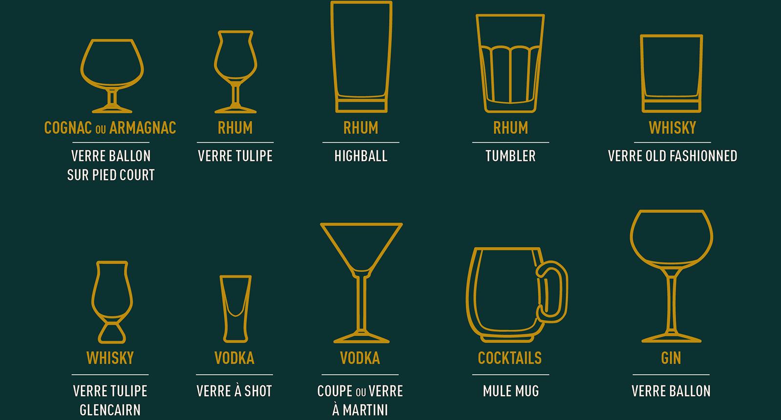 verres spiritueux premium dugas club expert